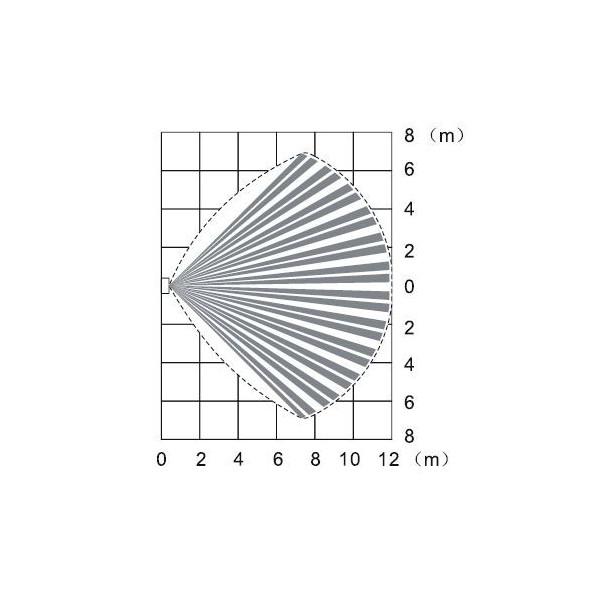 Détecteur de mouvement exterieur PIR sans fil autonome SOLAIRE CHUANGO O3 / G5 / S5 / S9 / A9