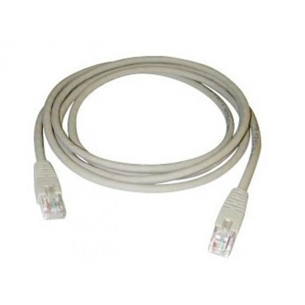 Câbles ethernet RJ45