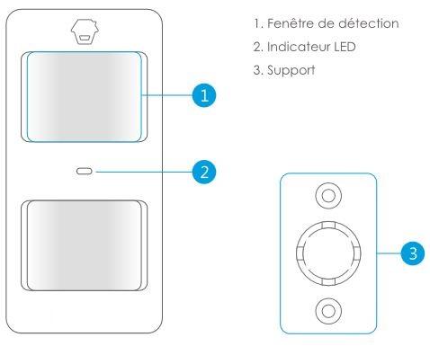detecteur de mouvement animaux 25 kg sans fil alarme maison sans fil gsm