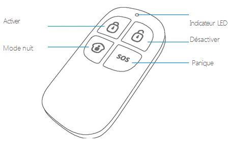 Telecommande sans fil alarme gsm 4 boutons